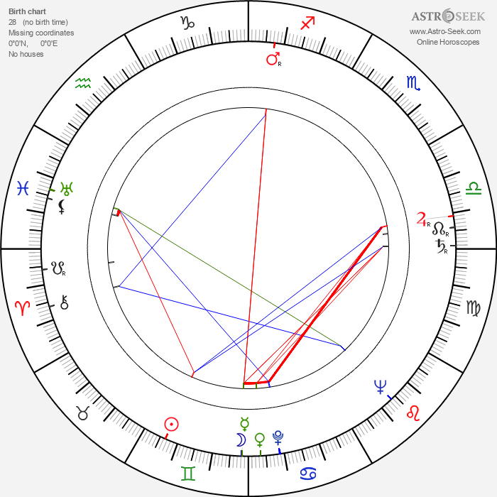 Veikko Tiitinen - Astrology Natal Birth Chart