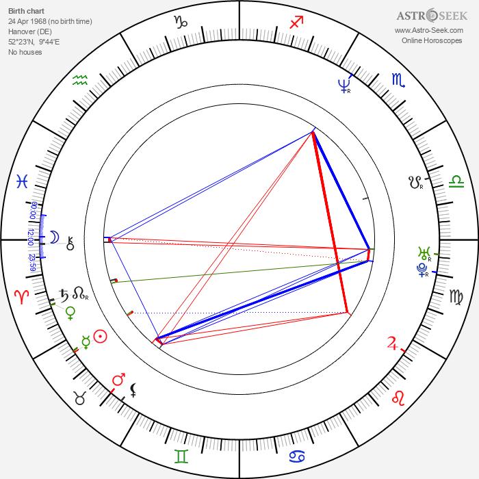 Veit Helmer - Astrology Natal Birth Chart