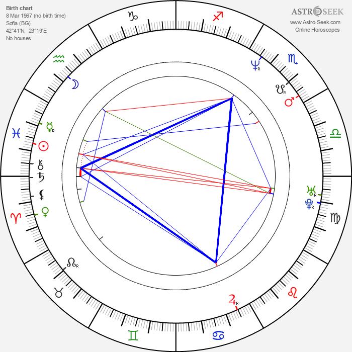 Velizar Binev - Astrology Natal Birth Chart