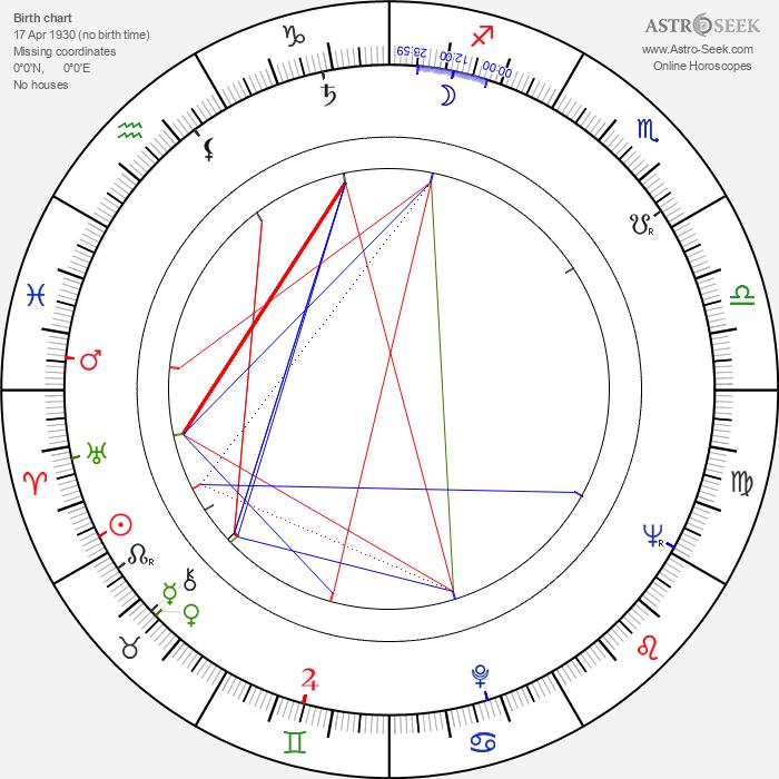 Venantino Venantini - Astrology Natal Birth Chart