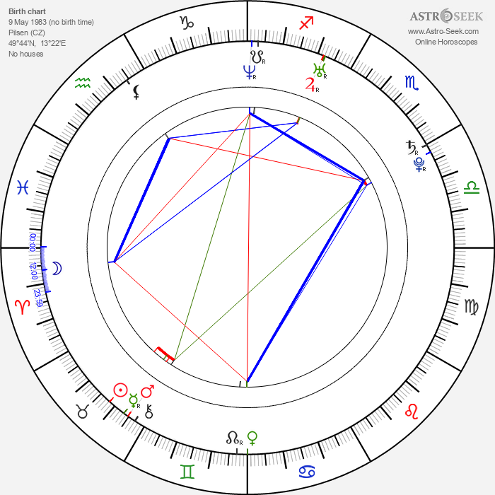 Vendula Bednářová - Astrology Natal Birth Chart