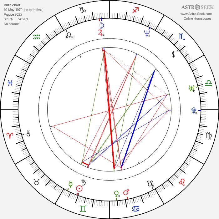 Vendula Prager-Rytířová - Astrology Natal Birth Chart