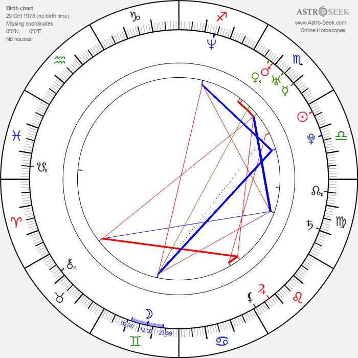 Venke Knutson - Astrology Natal Birth Chart