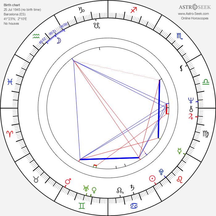 Ventura Pons - Astrology Natal Birth Chart