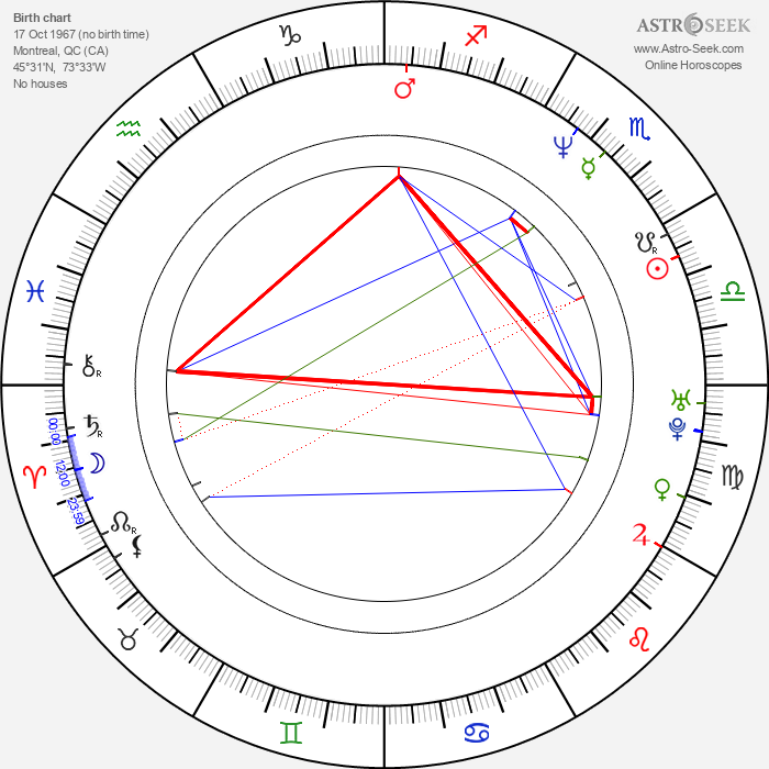 Venus Terzo - Astrology Natal Birth Chart