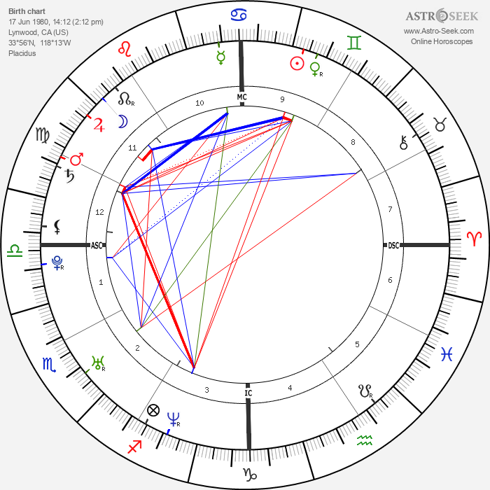Venus Williams - Astrology Natal Birth Chart