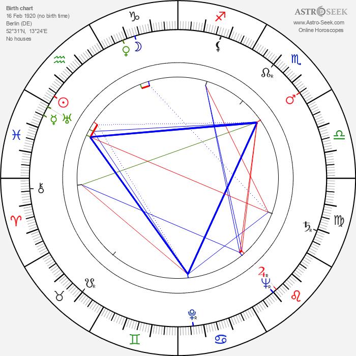 Vera Bergman - Astrology Natal Birth Chart