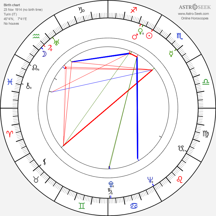 Vera Carmi - Astrology Natal Birth Chart