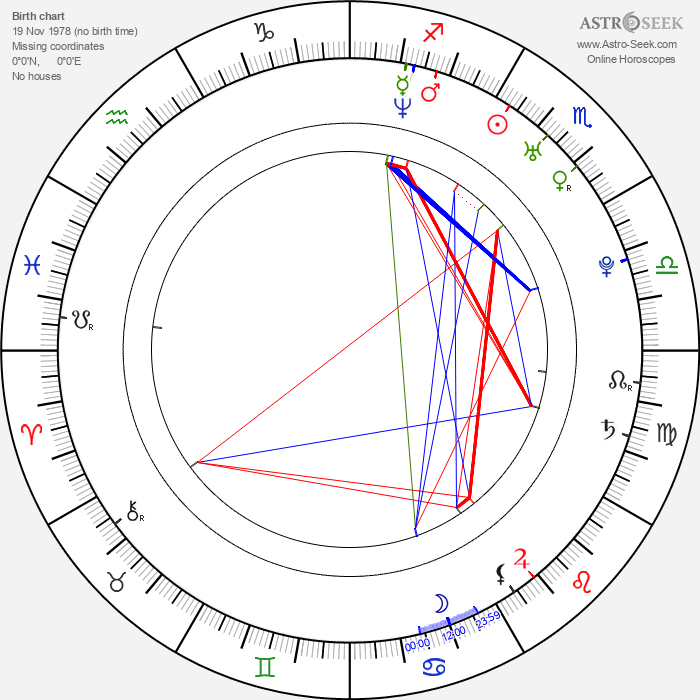 Věra Cechlová - Astrology Natal Birth Chart