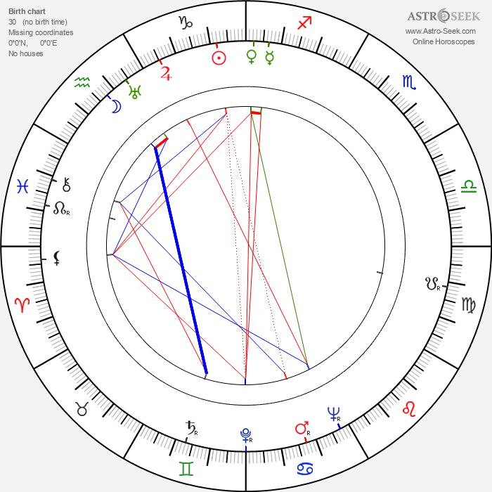 Véra Clouzot - Astrology Natal Birth Chart