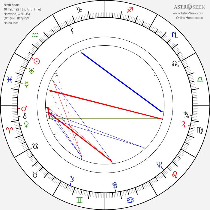 Vera-Ellen - Astrology Natal Birth Chart