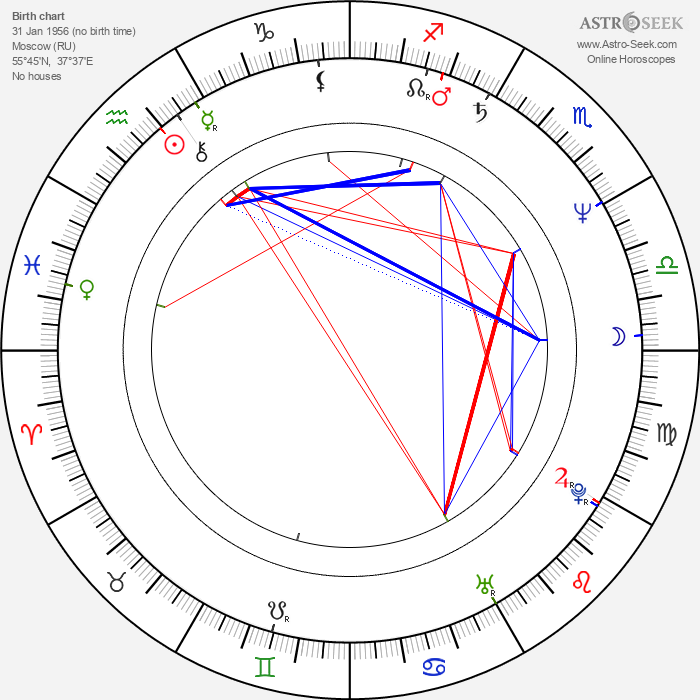 Vera Glagoleva - Astrology Natal Birth Chart