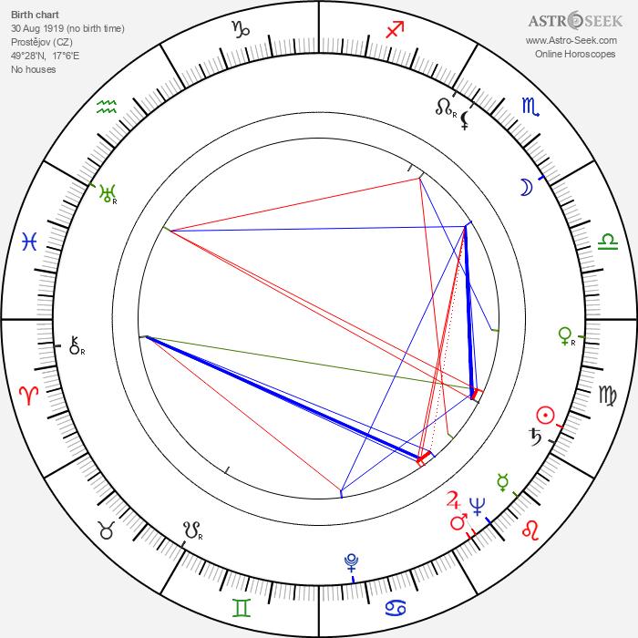 Věra Kalendová - Astrology Natal Birth Chart