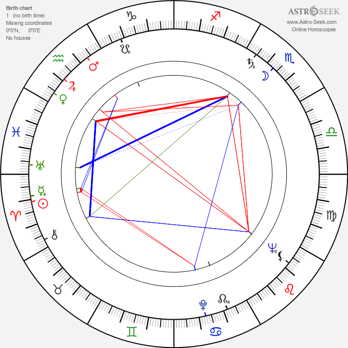 Věra Koktová - Astrology Natal Birth Chart