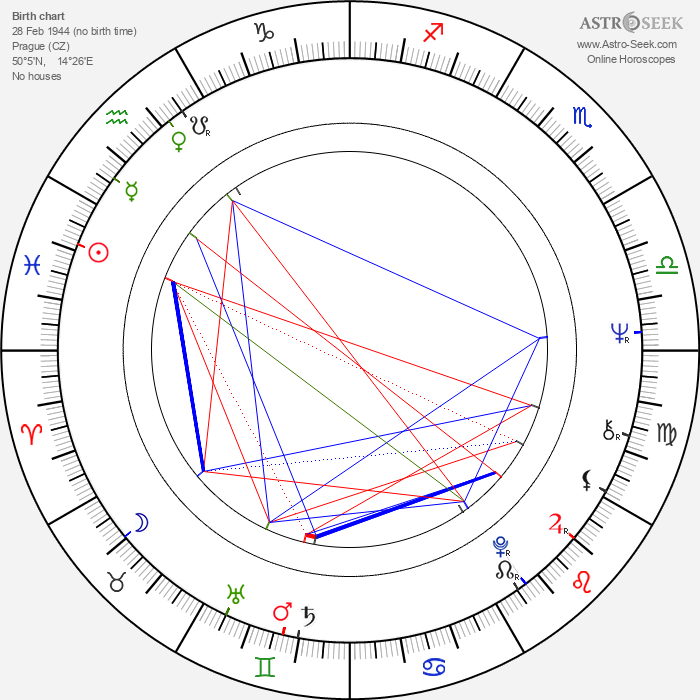 Věra Křesadlová - Astrology Natal Birth Chart