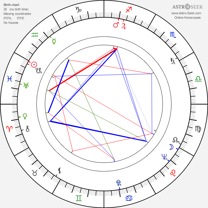 Věra Krilová - Astrology Natal Birth Chart