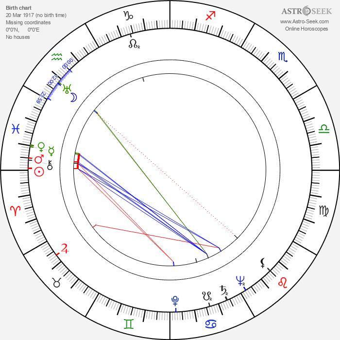 Vera Lynn - Astrology Natal Birth Chart
