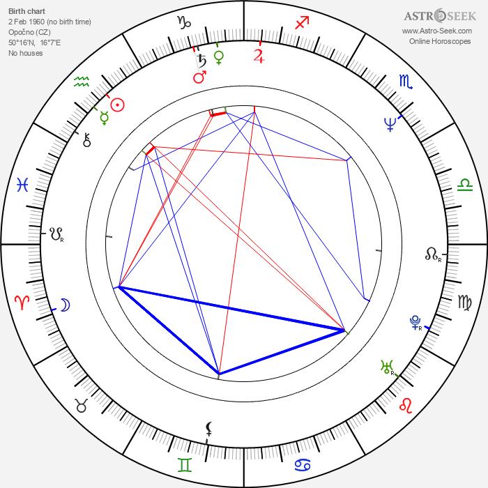 Věra Martinová - Astrology Natal Birth Chart