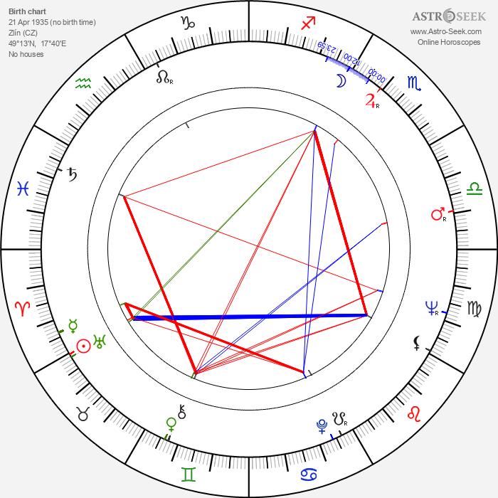 Věra Nerušilová - Astrology Natal Birth Chart