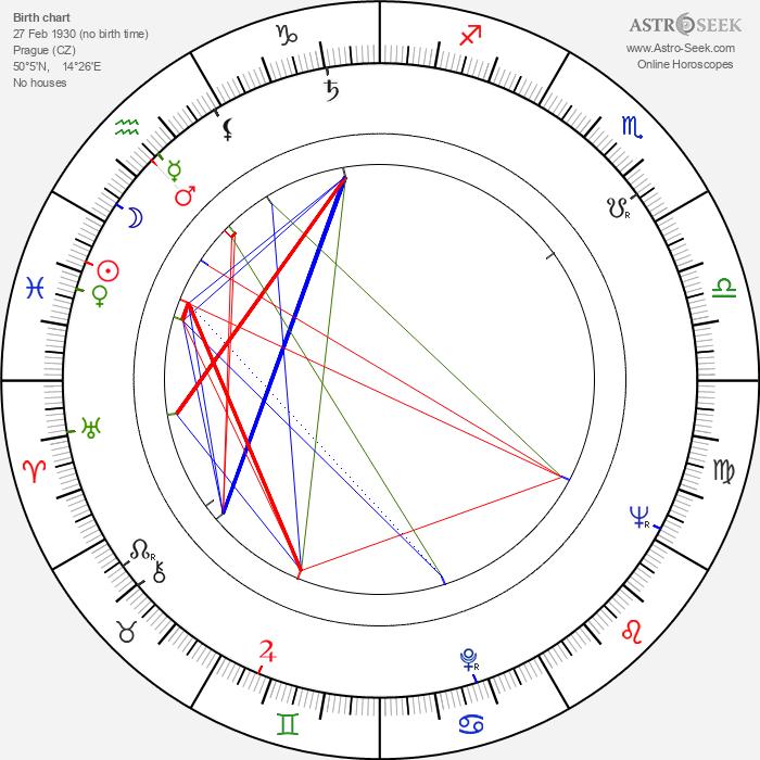 Věra Nováková - Astrology Natal Birth Chart