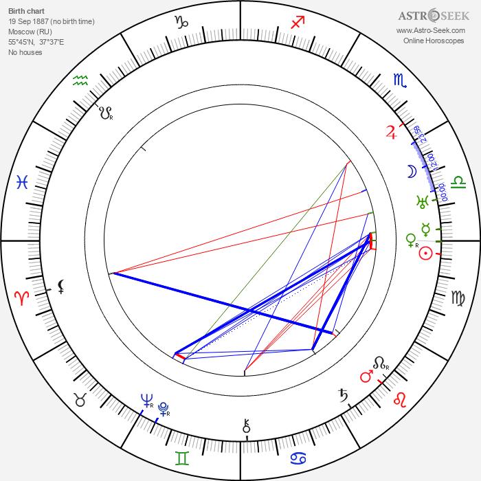 Vera Pashennaya - Astrology Natal Birth Chart
