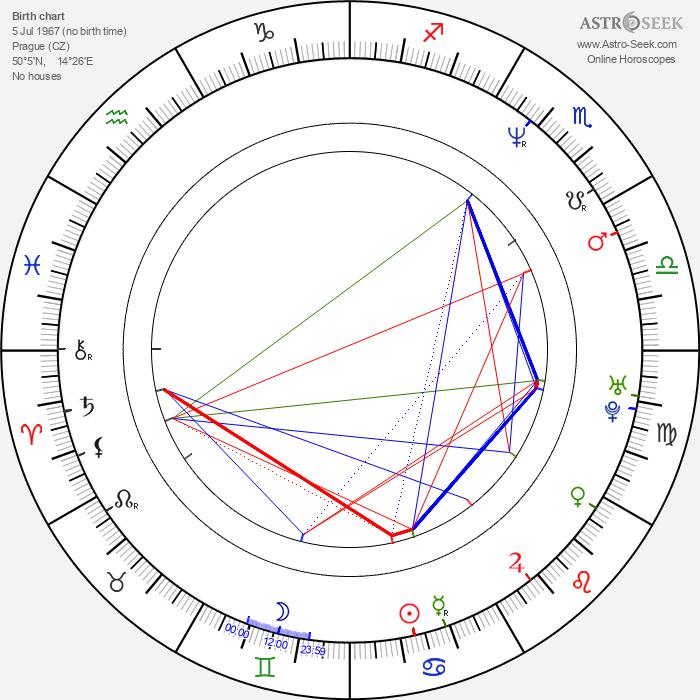Věra Patt - Astrology Natal Birth Chart