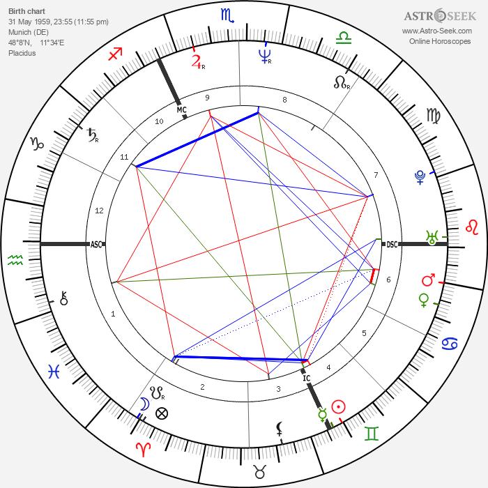 Vera Schefthaller - Astrology Natal Birth Chart