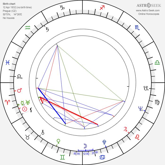 Věra Soukupová - Astrology Natal Birth Chart
