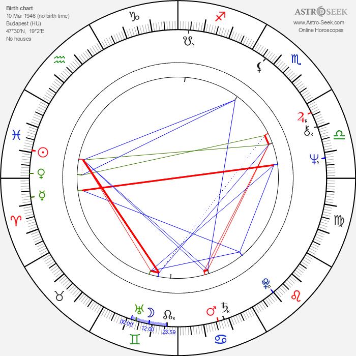 Vera Venczel - Astrology Natal Birth Chart