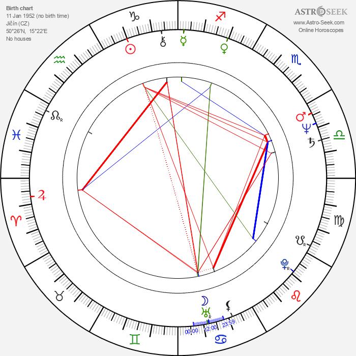Věra Wajsarová - Astrology Natal Birth Chart