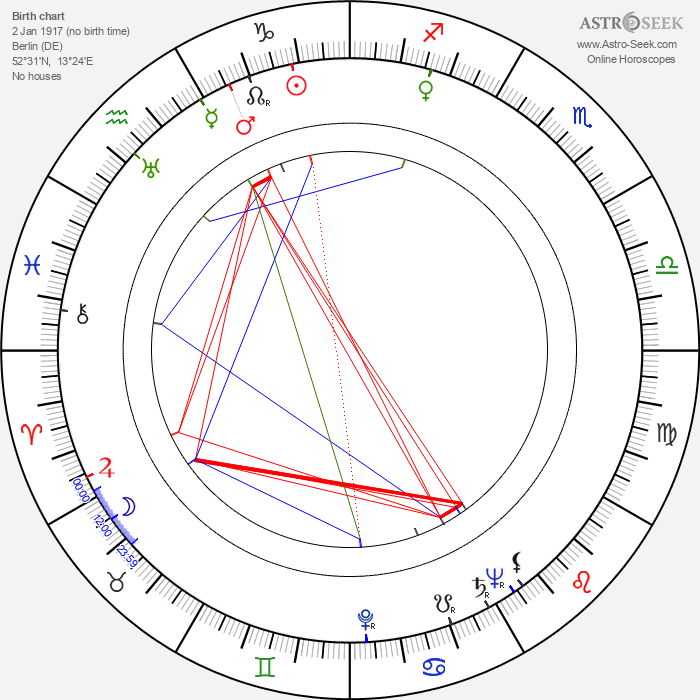 Vera Zorina - Astrology Natal Birth Chart