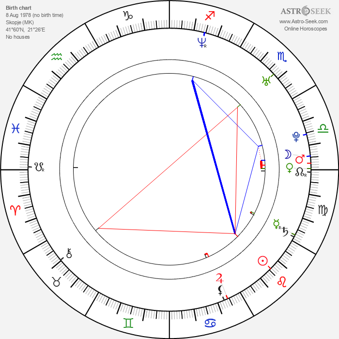 Verica Nedeska - Astrology Natal Birth Chart