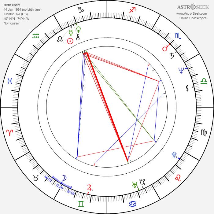 Vernee Watson-Johnson - Astrology Natal Birth Chart