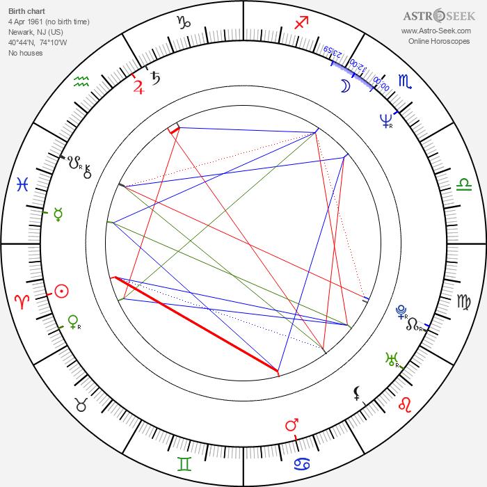 Vernon Campbell - Astrology Natal Birth Chart