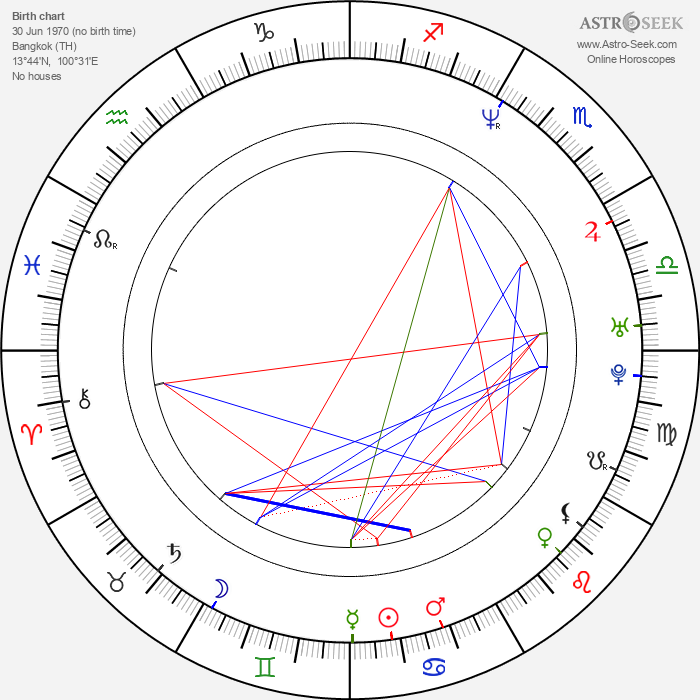 Vernon E. Mortensen - Astrology Natal Birth Chart
