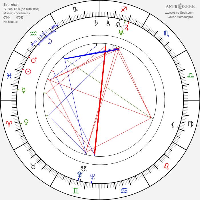Vernon Keays - Astrology Natal Birth Chart