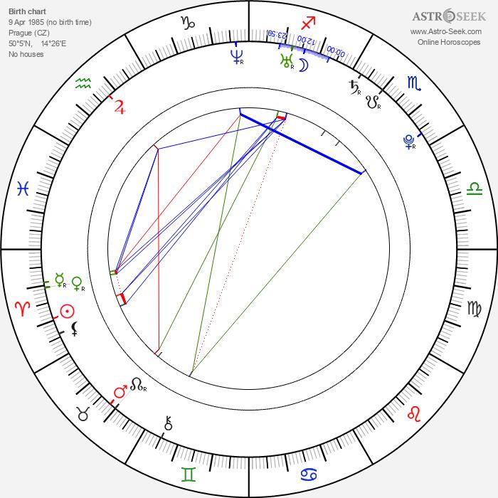 Verona - Astrology Natal Birth Chart