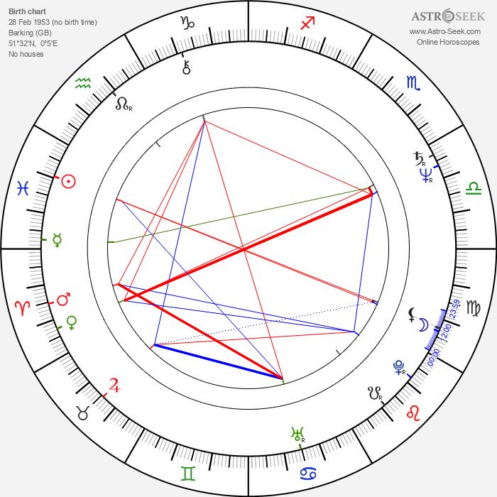 Veronica Bennett - Astrology Natal Birth Chart