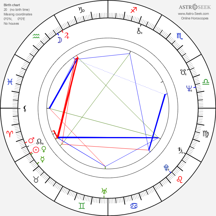 Veronica Cartwright - Astrology Natal Birth Chart