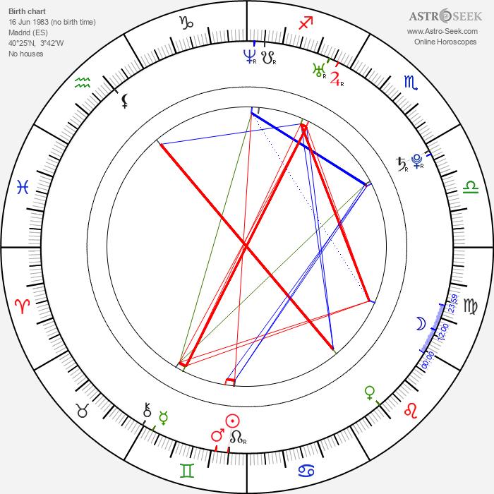 Verónica Echegui - Astrology Natal Birth Chart