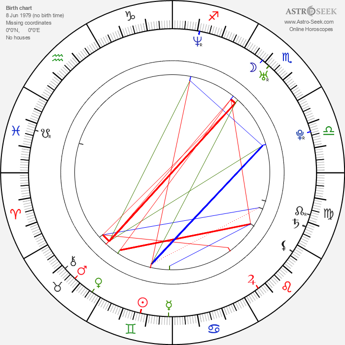 Verónica Orozco - Astrology Natal Birth Chart