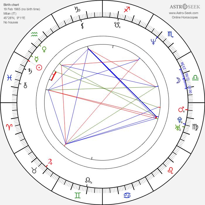 Veronica Pivetti - Astrology Natal Birth Chart