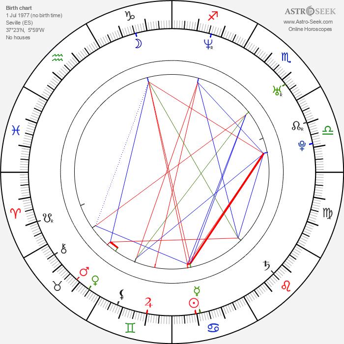 Verónica Sánchez - Astrology Natal Birth Chart