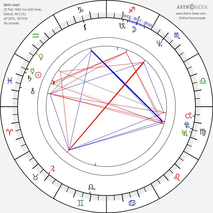 Veronica Webb - Astrology Natal Birth Chart