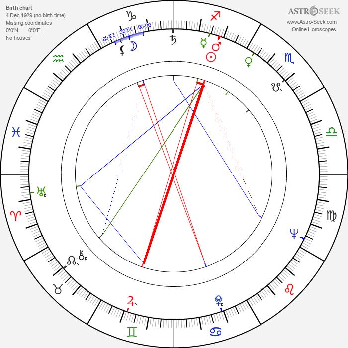 Veronica Wells - Astrology Natal Birth Chart
