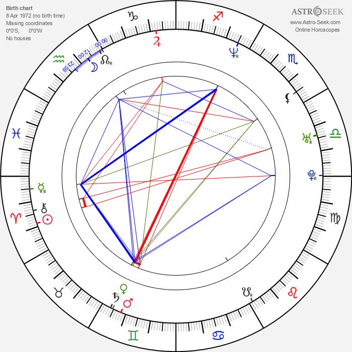 Veronika Borovková - Astrology Natal Birth Chart