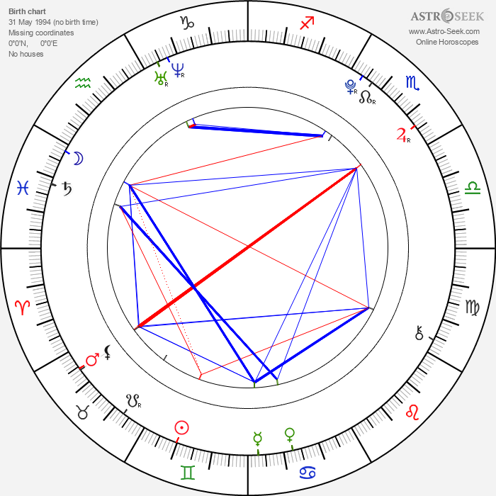 Veronika Drhlíková - Astrology Natal Birth Chart