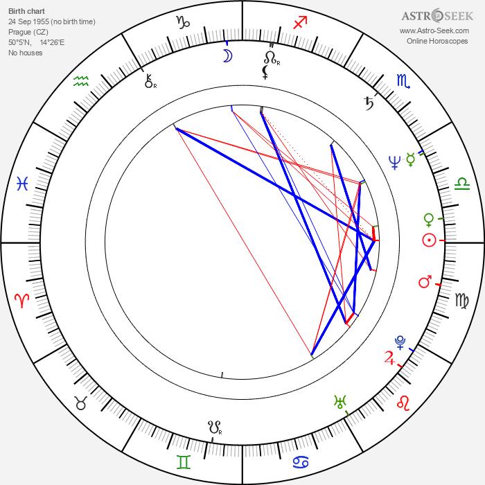 Veronika Freimanová - Astrology Natal Birth Chart