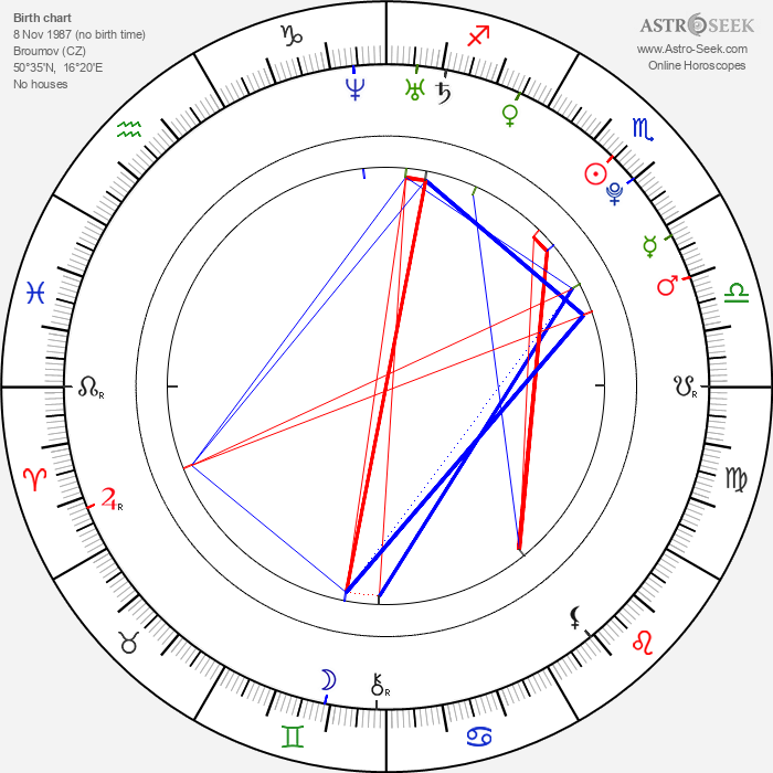 Veronika Havlíčková - Astrology Natal Birth Chart