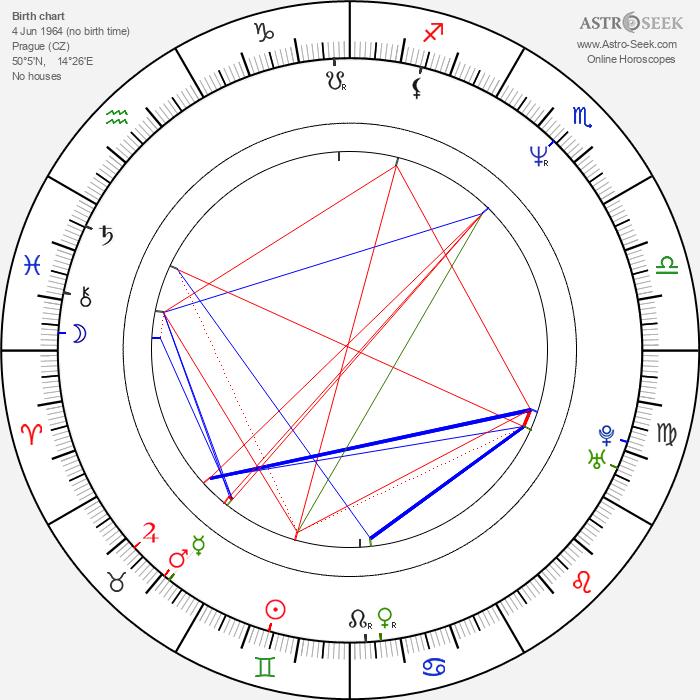 Veronika Jeníková - Astrology Natal Birth Chart